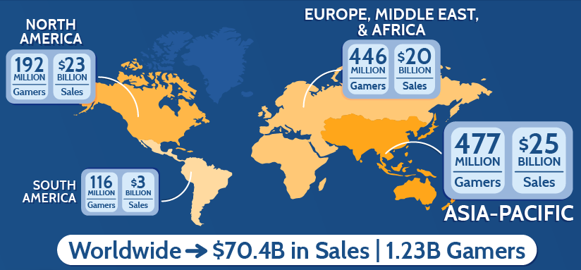 Statistik Gamer Seluruh Indonesia
