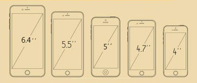 berbagai ukuran layar smartphone