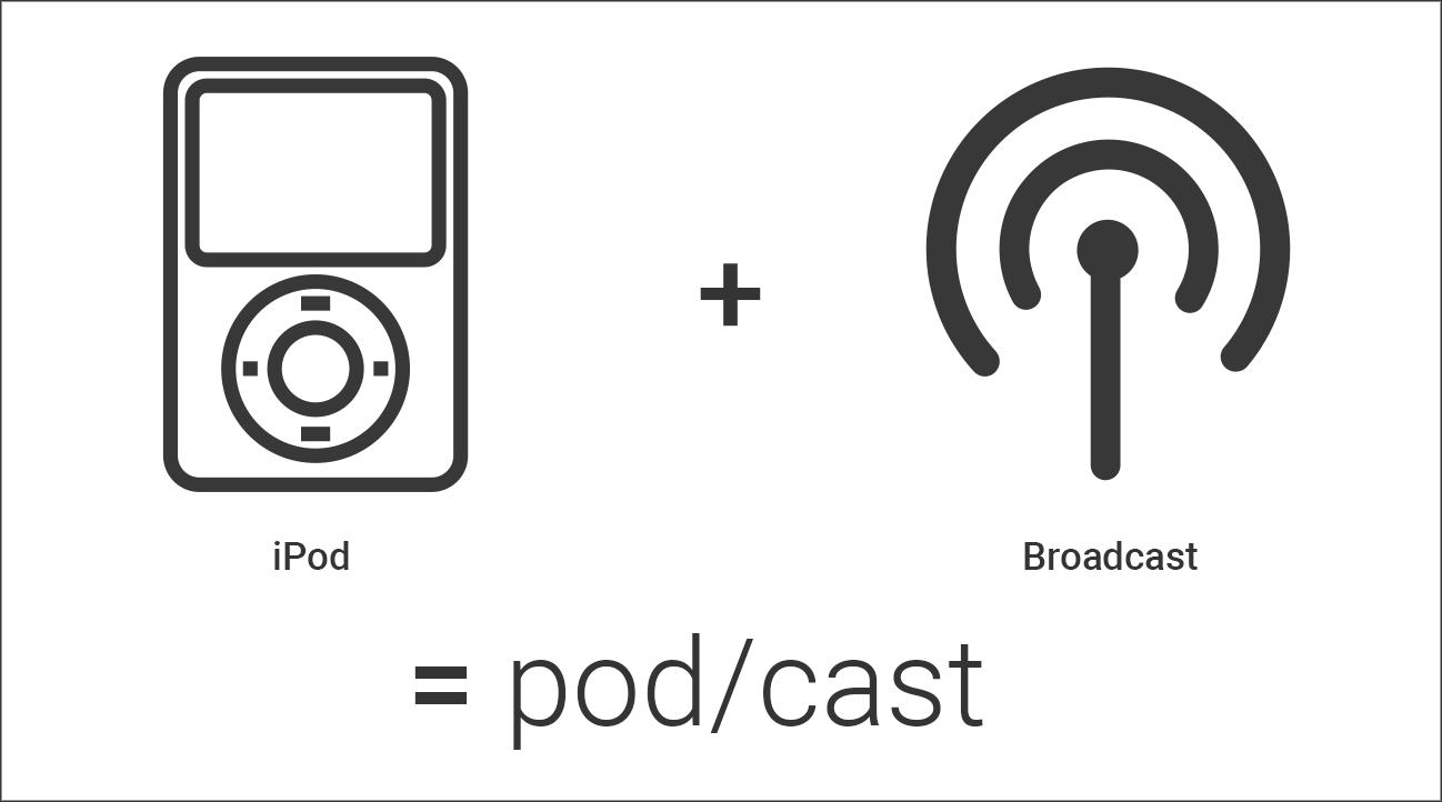 ipod broadcast