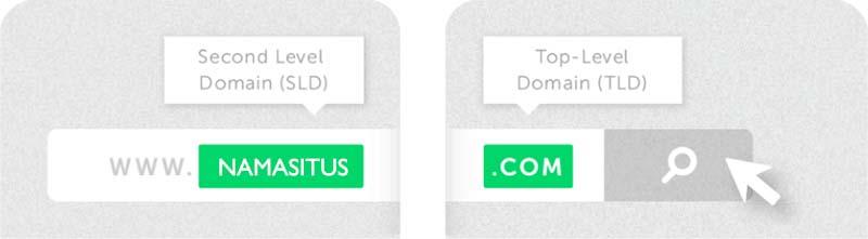 sld dan tld domain