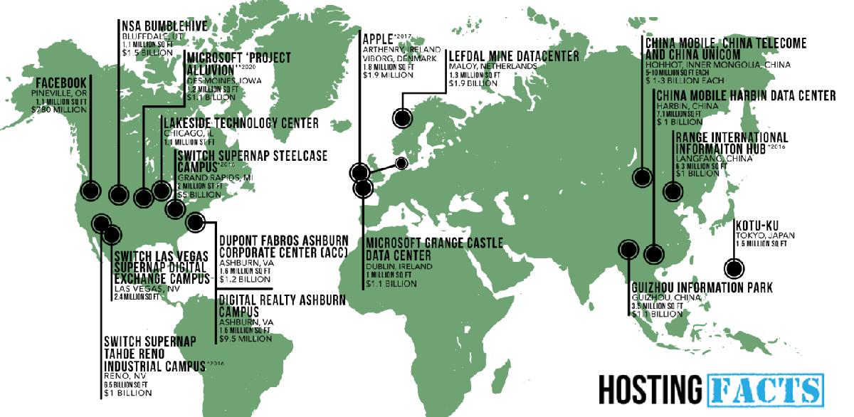 hosting facts lokasi server