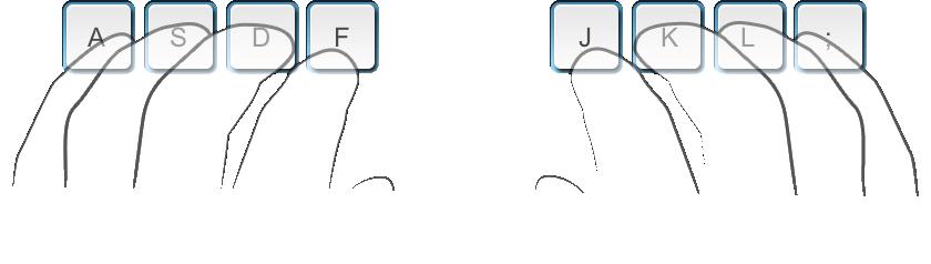 posisi jari
