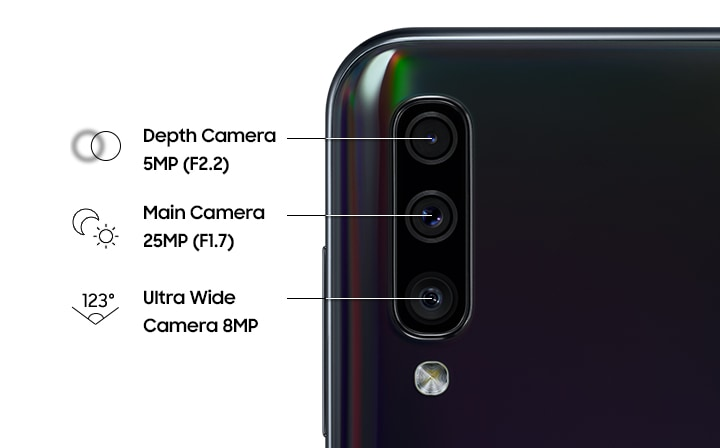 kamera galaxy a50