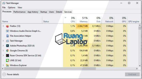 task-manager-ruanglaptop